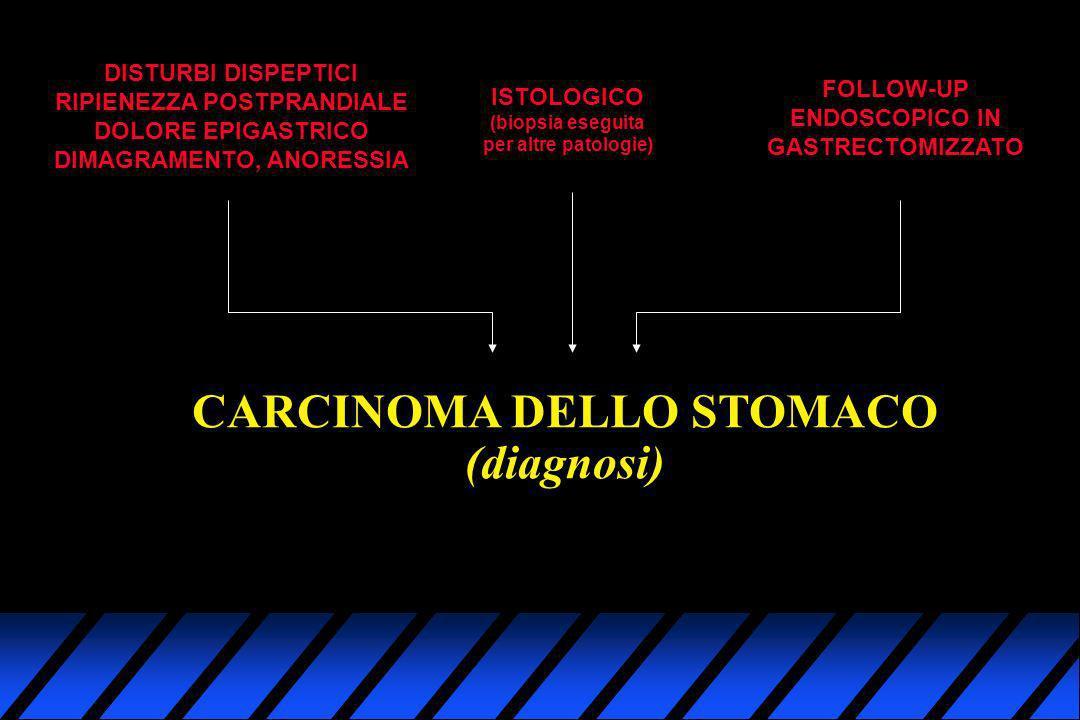 DISTURBI DISPEPTICI RIPIENEZZA POSTPRANDIALE DOLORE EPIGASTRICO DIMAGRAMENTO, ANORESSIA FOLLOW-UP ENDOSCOPICO IN GASTRECTOMIZZATO ISTOLOGICO (biopsia
