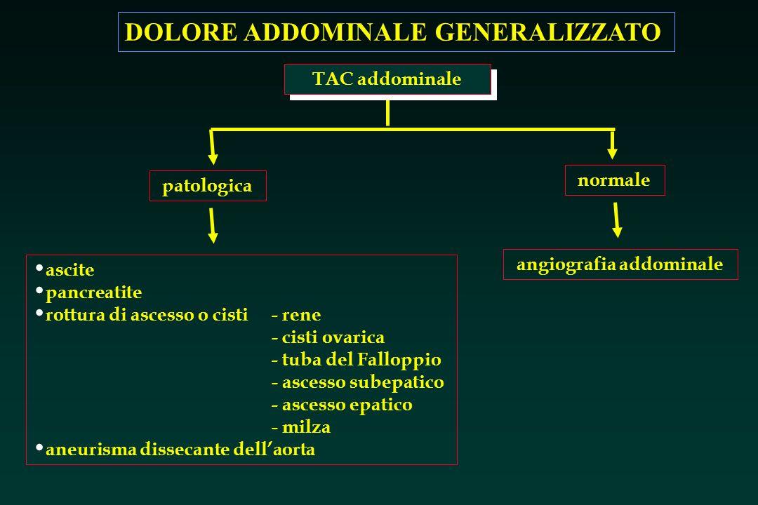 DOLORE ADDOMINALE GENERALIZZATO patologica normale TAC addominale angiografia addominale ascite pancreatite rottura di ascesso o cisti- rene - cisti ovarica - tuba del Falloppio - ascesso subepatico - ascesso epatico - milza aneurisma dissecante dellaorta