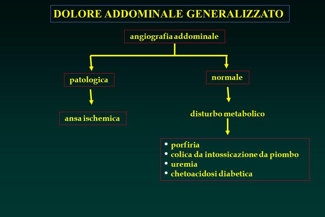 DOLORE ADDOMINALE GENERALIZZATO patologica normale angiografia addominale ansa ischemica disturbo metabolico porfiria colica da intossicazione da piombo uremia chetoacidosi diabetica