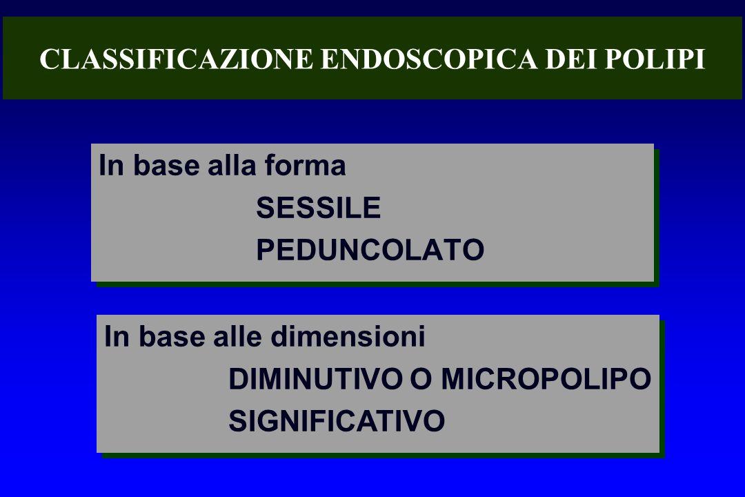 CLASSIFICAZIONE ENDOSCOPICA DEI POLIPI In base alla forma SESSILE PEDUNCOLATO In base alla forma SESSILE PEDUNCOLATO In base alle dimensioni DIMINUTIV
