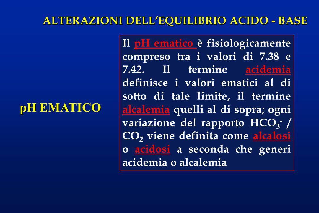 ALTERAZIONI DELLEQUILIBRIO ACIDO - BASE pH EMATICO Il pH ematico è fisiologicamente compreso tra i valori di 7.38 e 7.42. Il termine acidemia definisc