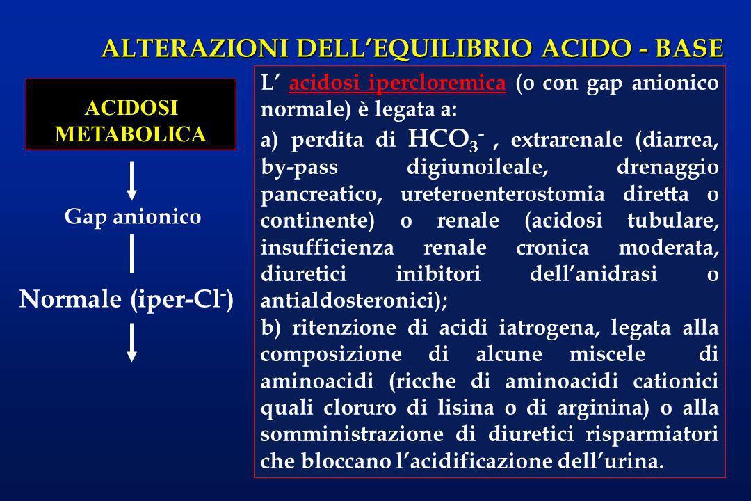ALTERAZIONI DELLEQUILIBRIO ACIDO - BASE ACIDOSI METABOLICA Gap anionico Normale (iper-Cl - ) L acidosi ipercloremica (o con gap anionico normale) è le