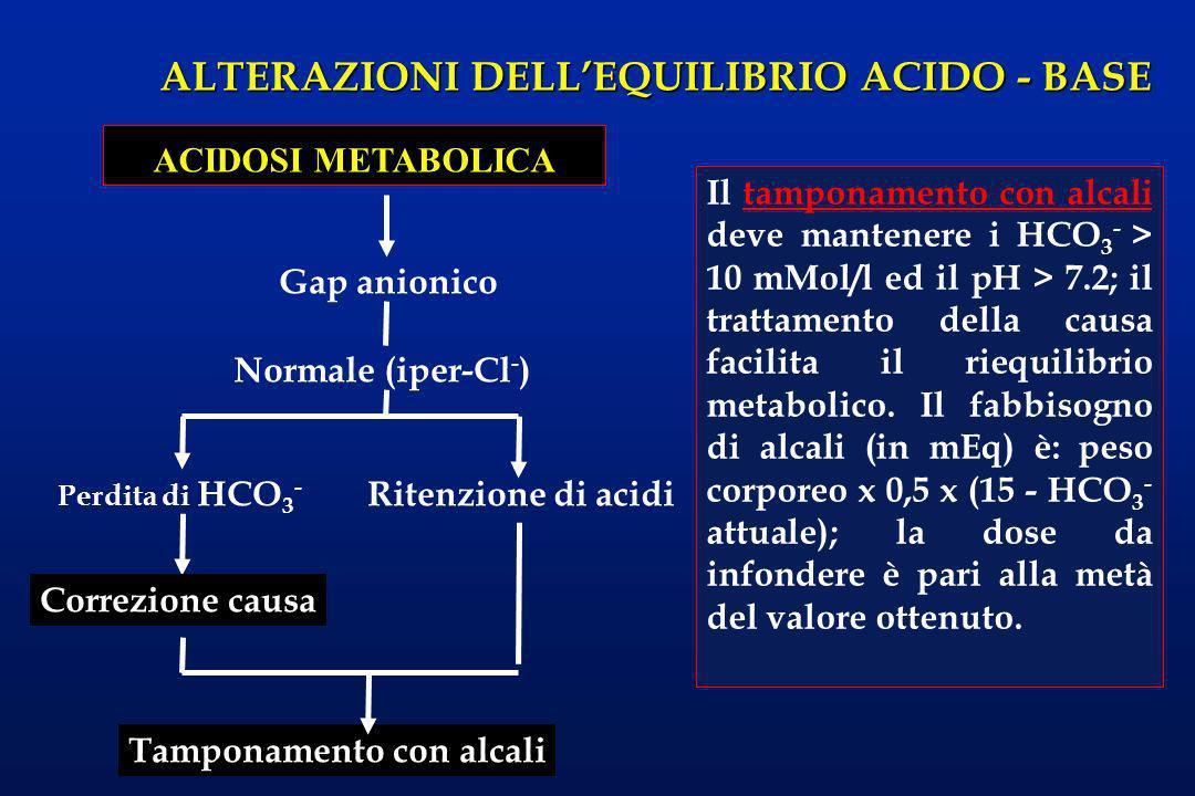 ALTERAZIONI DELLEQUILIBRIO ACIDO - BASE ACIDOSI METABOLICA Gap anionico Normale (iper-Cl - ) Perdita di HCO 3 - Ritenzione di acidi Correzione causa T