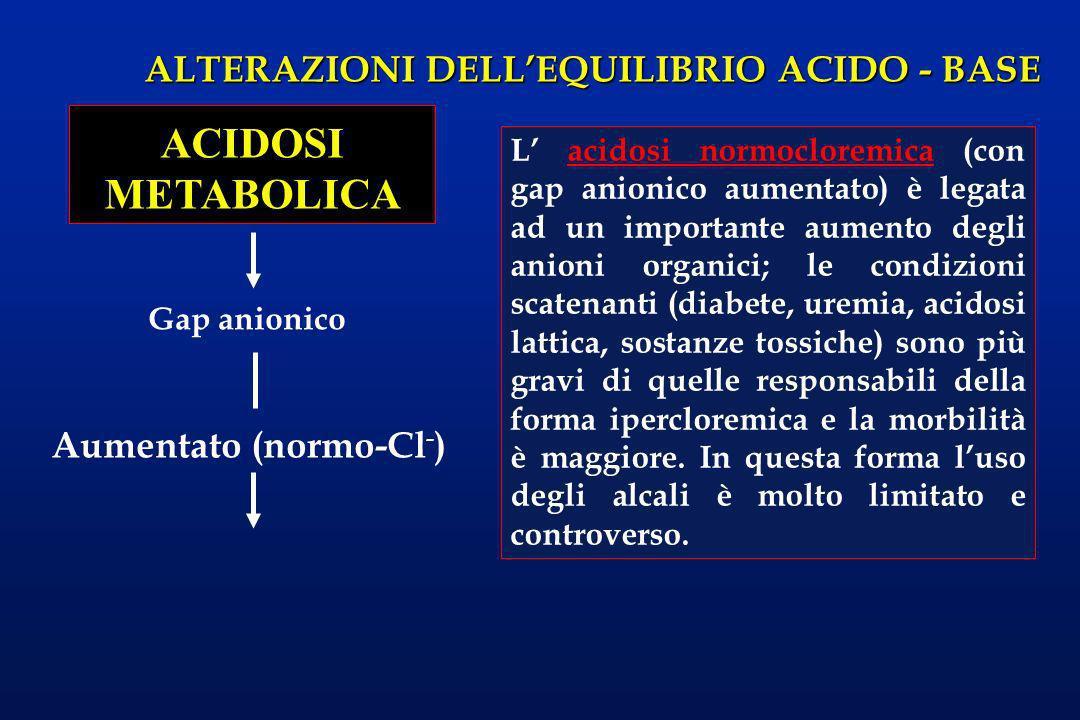 ALTERAZIONI DELLEQUILIBRIO ACIDO - BASE ACIDOSI METABOLICA Gap anionico Aumentato (normo-Cl - ) L acidosi normocloremica (con gap anionico aumentato)