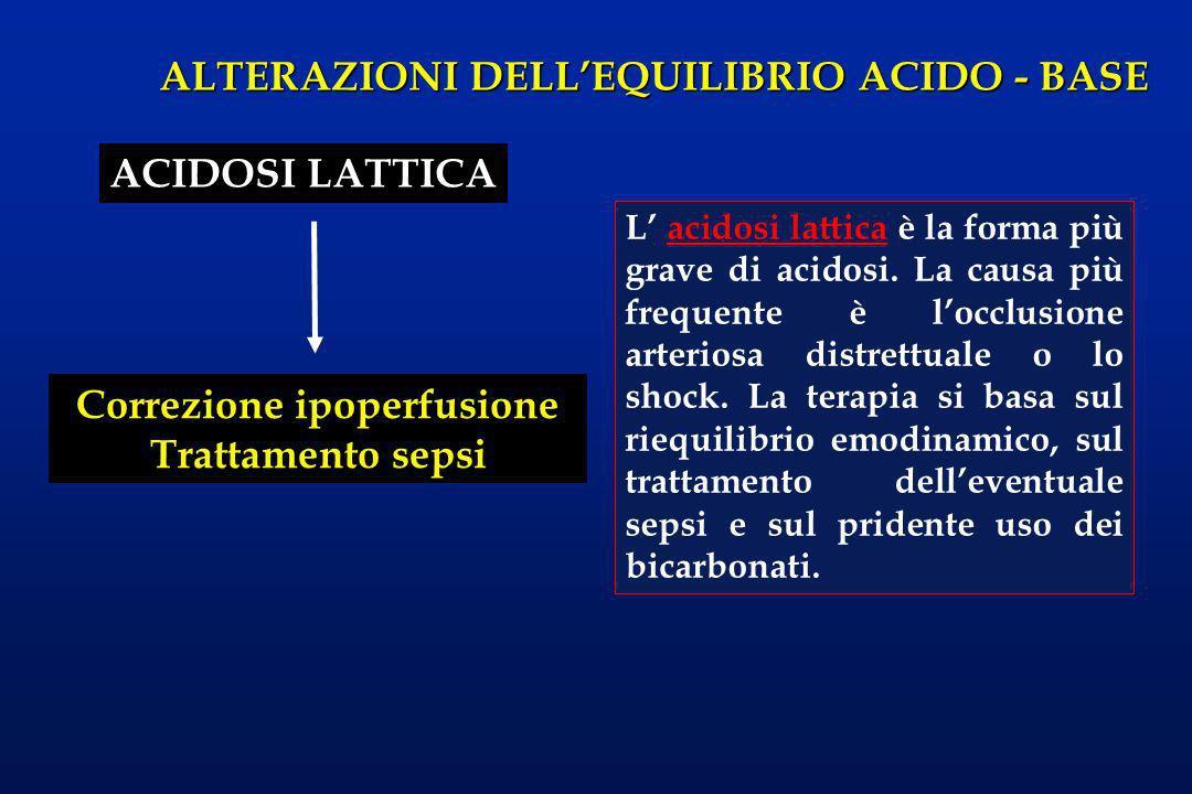 ALTERAZIONI DELLEQUILIBRIO ACIDO - BASE ACIDOSI LATTICA Correzione ipoperfusione Trattamento sepsi L acidosi lattica è la forma più grave di acidosi.