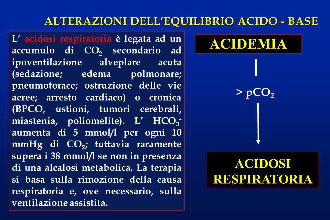 ALTERAZIONI DELLEQUILIBRIO ACIDO - BASE ACIDEMIA ACIDOSI RESPIRATORIA > pCO 2 L acidosi respiratoria è legata ad un accumulo di CO 2 secondario ad ipo