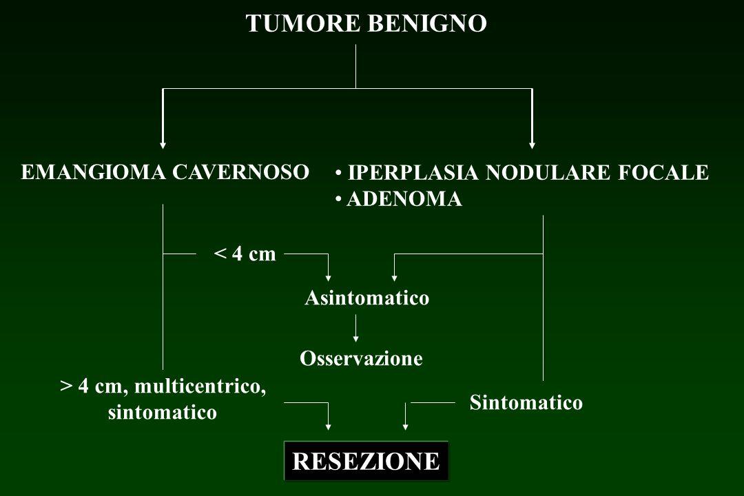 TUMORE BENIGNO EMANGIOMA CAVERNOSO IPERPLASIA NODULARE FOCALE ADENOMA > 4 cm, multicentrico, sintomatico RESEZIONE Sintomatico < 4 cm Asintomatico Oss