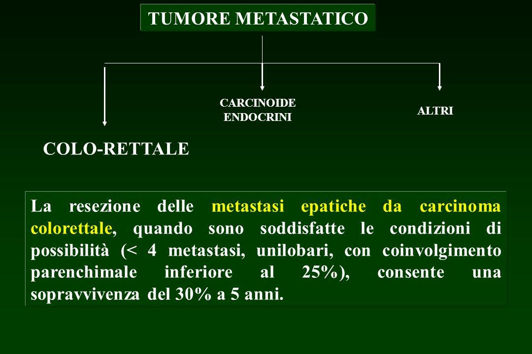 TUMORE METASTATICO COLO-RETTALE CARCINOIDE ENDOCRINI ALTRI La resezione delle metastasi epatiche da carcinoma colorettale, quando sono soddisfatte le