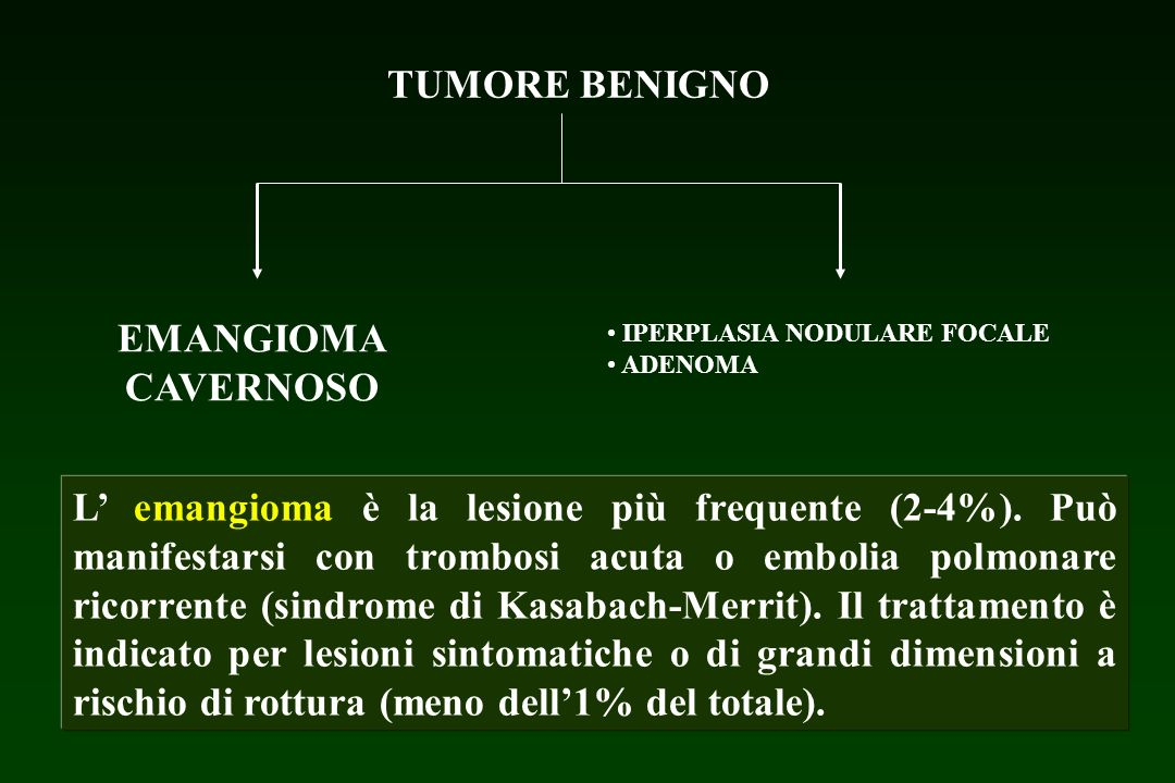 TUMORE BENIGNO EMANGIOMA CAVERNOSO IPERPLASIA NODULARE FOCALE ADENOMA L emangioma è la lesione più frequente (2-4%). Può manifestarsi con trombosi acu