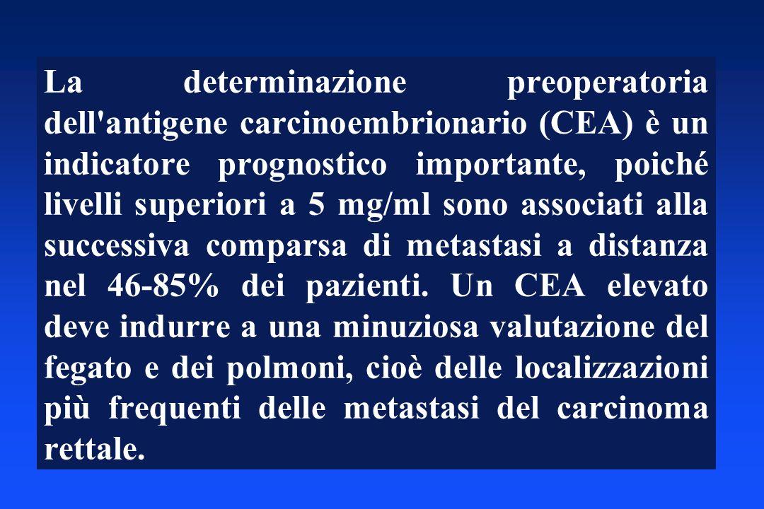 La determinazione preoperatoria dell'antigene carcinoembrionario (CEA) è un indicatore prognostico importante, poiché livelli superiori a 5 mg/ml sono