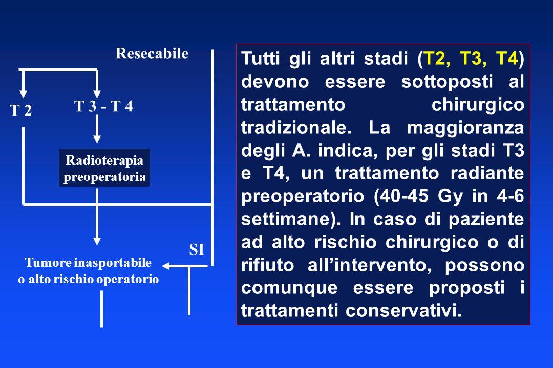 Resecabile T 2 T 3 - T 4 Radioterapia preoperatoria Tumore inasportabile o alto rischio operatorio SI Tutti gli altri stadi (T2, T3, T4) devono essere