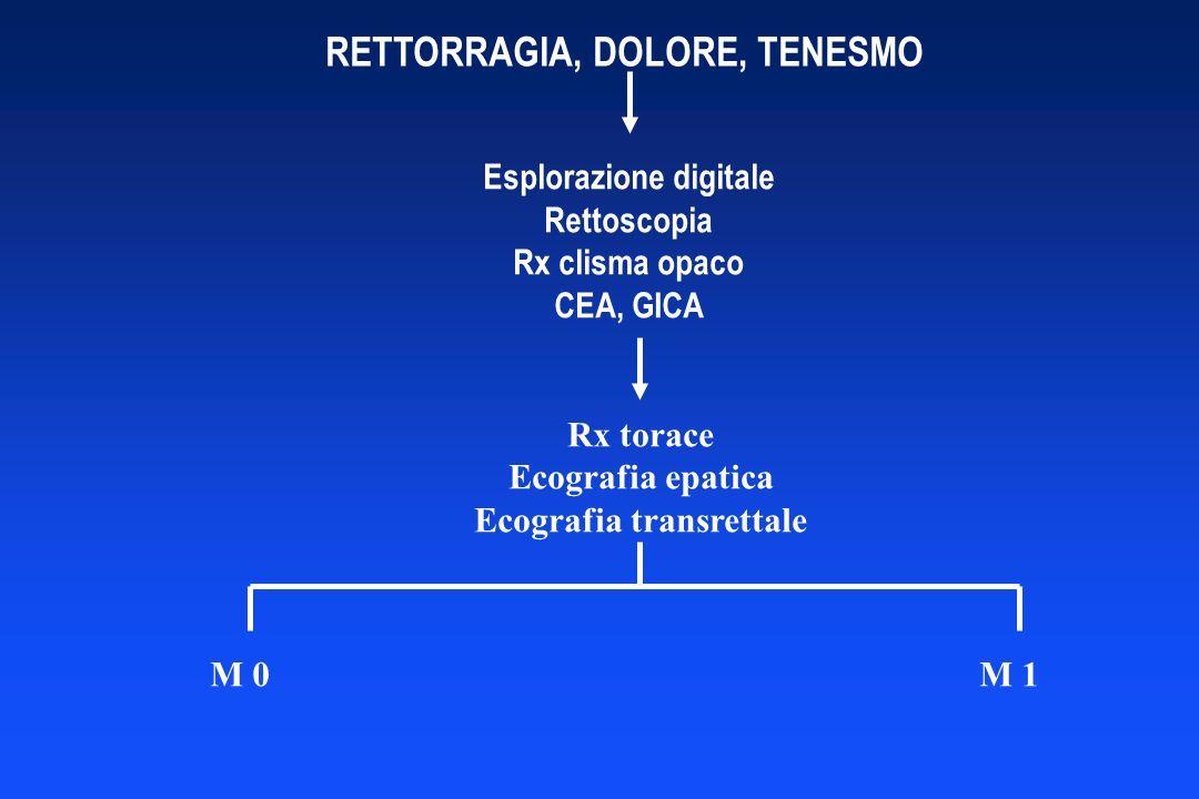 Radicalità RESEZIONE ANTERIORE AMPUTAZIONE ADDOMINO- PERINEALE Eventuale Chemioterapia Radioterapia Follow-up Il trattamento chirurgico consiste nellasportazione del tumore, è può essere condotto con due metodi principali: RESEZIONE ANTERIORE, ricostituendo il transito con anastomosi colorettale o coloanale transanale (in questo caso con eventuale confezione di reservoir ileale); poiché è stato dimostrato che sono sufficienti 2 cm di margine libero dal tumore (escludendo i G3, per cui un margine maggiore sarebbe raccomandabile), e grazie allutilizzo delle suturatrici meccaniche, un numero crescente di pazienti un tempo sottoposi ad intervento demolitivo può essere trattato con questo intervento.