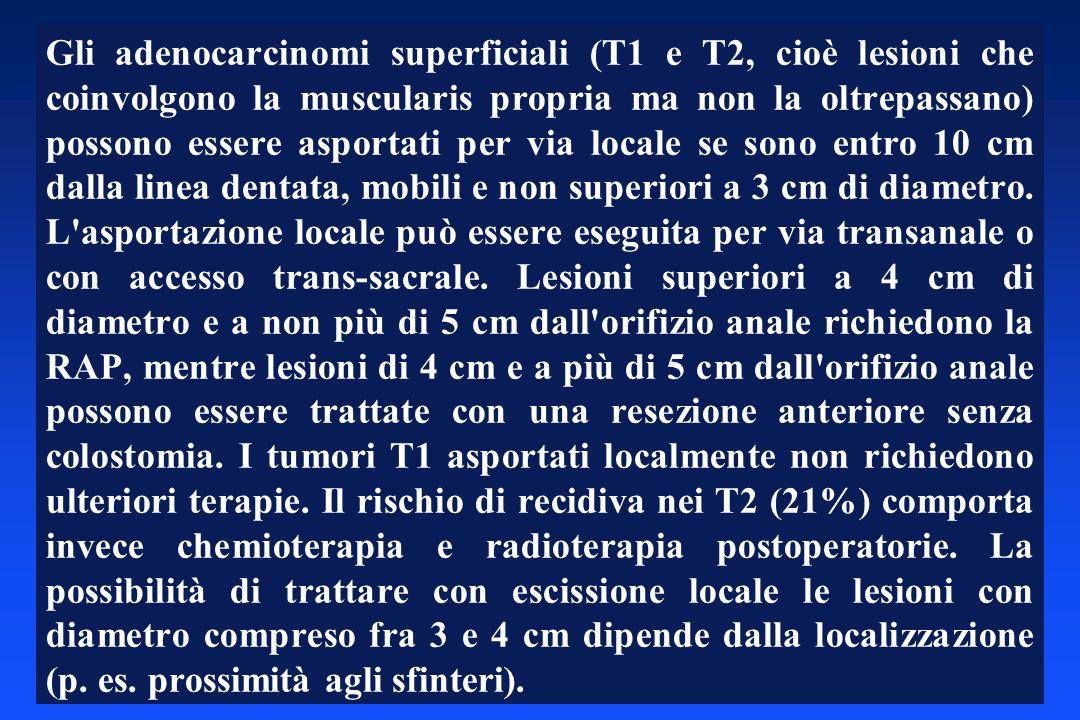 Gli adenocarcinomi superficiali (T1 e T2, cioè lesioni che coinvolgono la muscularis propria ma non la oltrepassano) possono essere asportati per via
