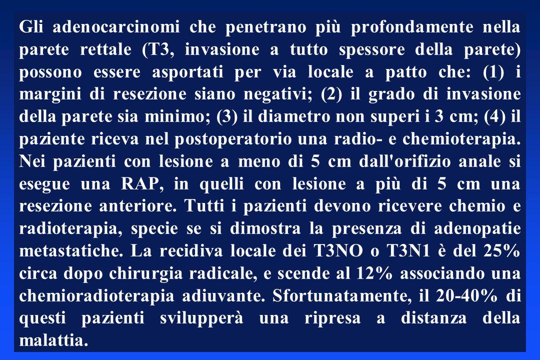 Gli adenocarcinomi che penetrano più profondamente nella parete rettale (T3, invasione a tutto spessore della parete) possono essere asportati per via