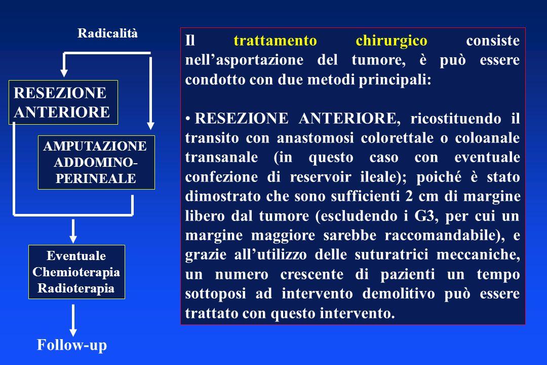 Radicalità RESEZIONE ANTERIORE AMPUTAZIONE ADDOMINO- PERINEALE Eventuale Chemioterapia Radioterapia Follow-up Il trattamento chirurgico consiste nella