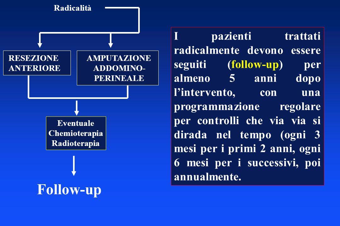 Radicalità RESEZIONE ANTERIORE AMPUTAZIONE ADDOMINO- PERINEALE Eventuale Chemioterapia Radioterapia Follow-up I pazienti trattati radicalmente devono