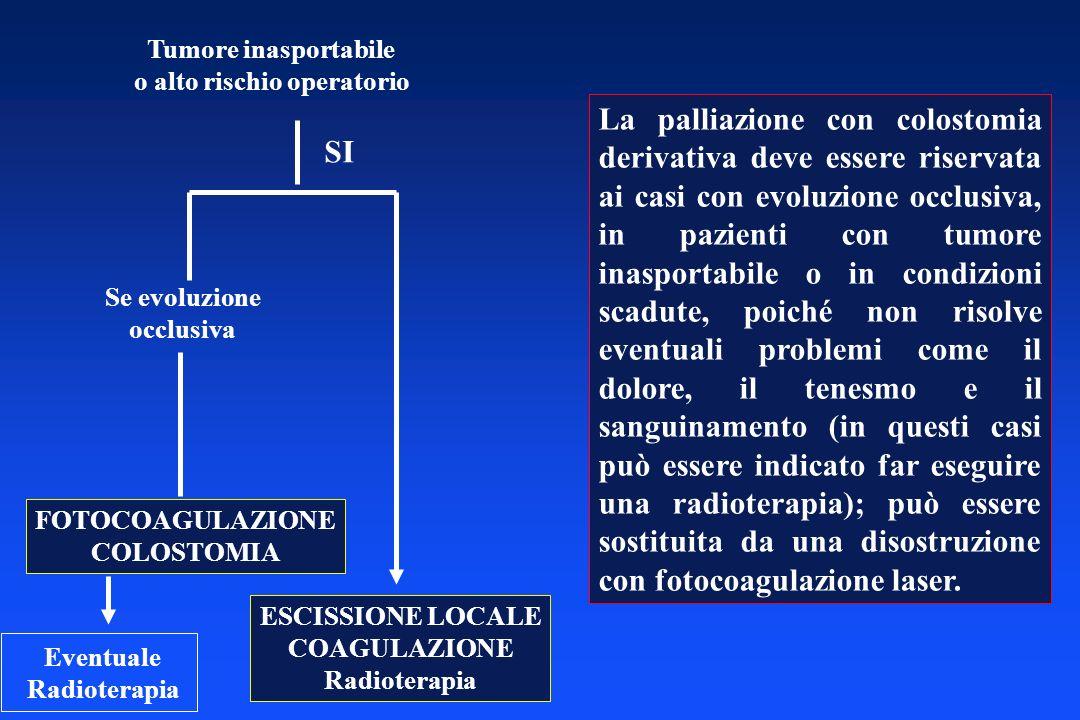 Tumore inasportabile o alto rischio operatorio SI FOTOCOAGULAZIONE COLOSTOMIA Se evoluzione occlusiva Eventuale Radioterapia ESCISSIONE LOCALE COAGULA
