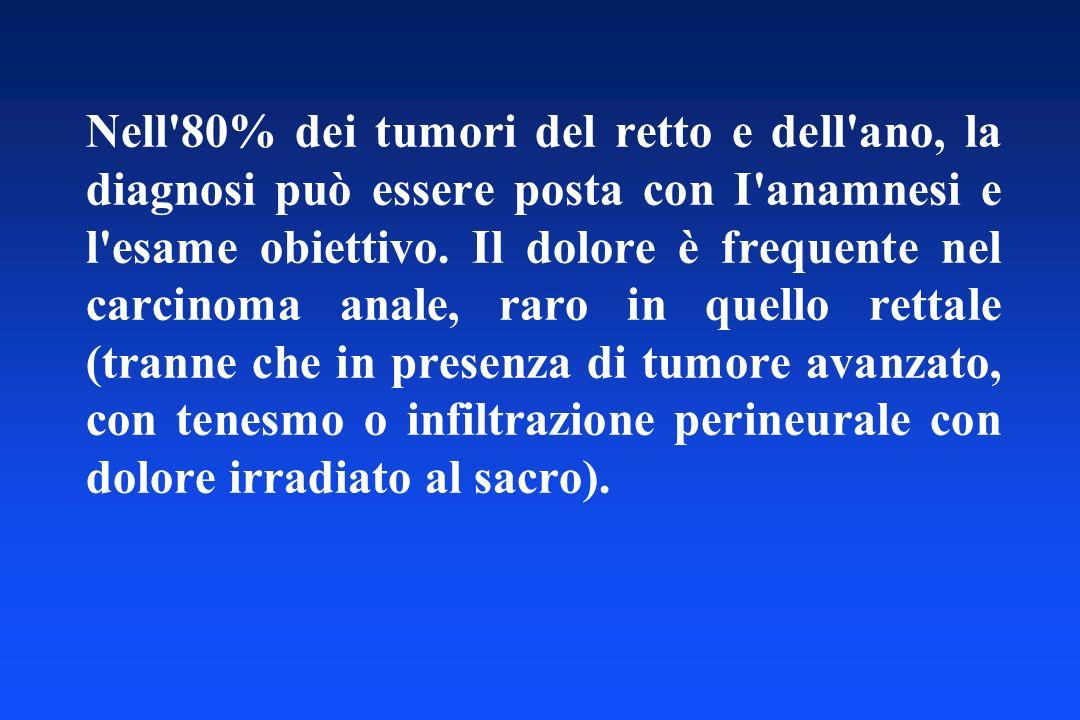 Nell'80% dei tumori del retto e dell'ano, la diagnosi può essere posta con I'anamnesi e l'esame obiettivo. Il dolore è frequente nel carcinoma anale,