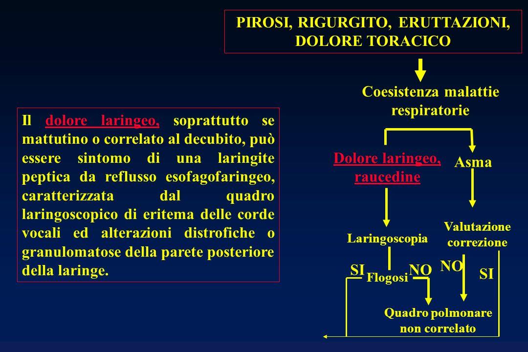 REFLUSSO GASTROESOFAGEO Esofagite IV Terapia medica BARRETTSTENOSIBRACHI- ESOFAGO Ulcere Dilatazione Terapia medica RESEZIONE