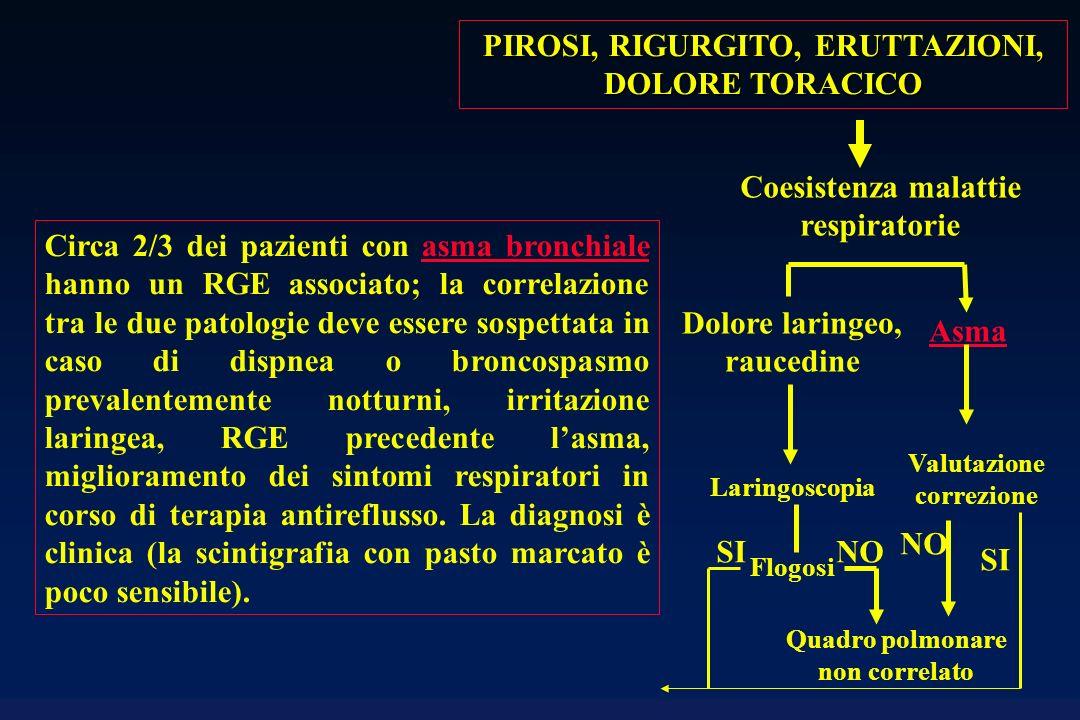REFLUSSO GASTROESOFAGEO Esofagite I - II - III Esofagite IV Terapia medica BARRETTSTENOSIBRACHI- ESOFAGO Ulcere Dilatazione Terapia medica RESEZIONE