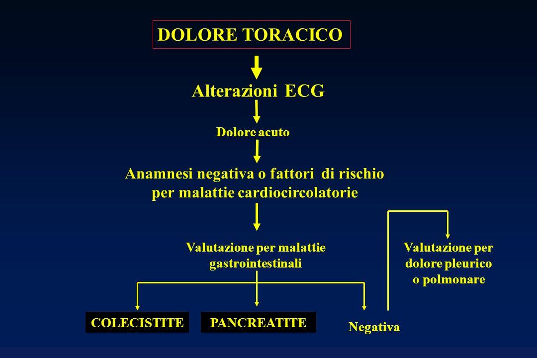 Valutazione per malattie gastrointestinali COLECISTITEPANCREATITE Negativa Valutazione per dolore pleurico o polmonare Anamnesi negativa o fattori di