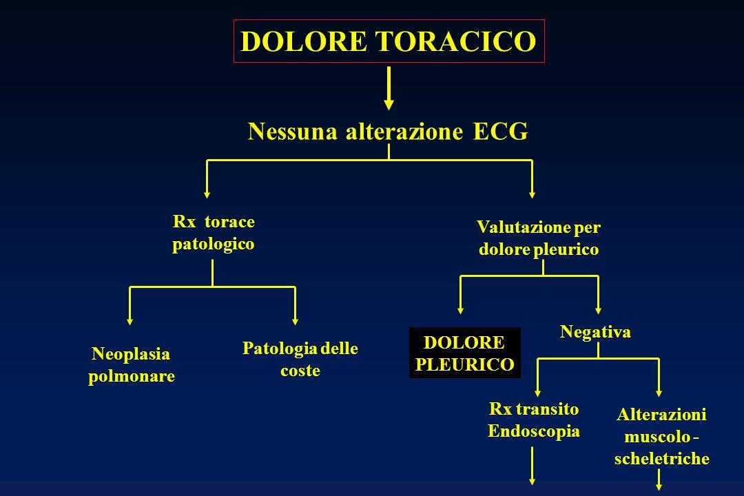 DOLORE TORACICO Nessuna alterazione ECG Valutazione per dolore pleurico DOLORE PLEURICO Negativa Rx transito Endoscopia Rx torace patologico Neoplasia