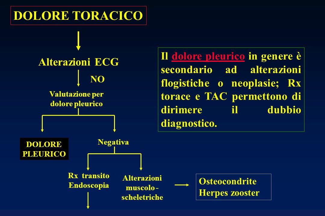 Il dolore pleurico in genere è secondario ad alterazioni flogistiche o neoplasie; Rx torace e TAC permettono di dirimere il dubbio diagnostico. DOLORE