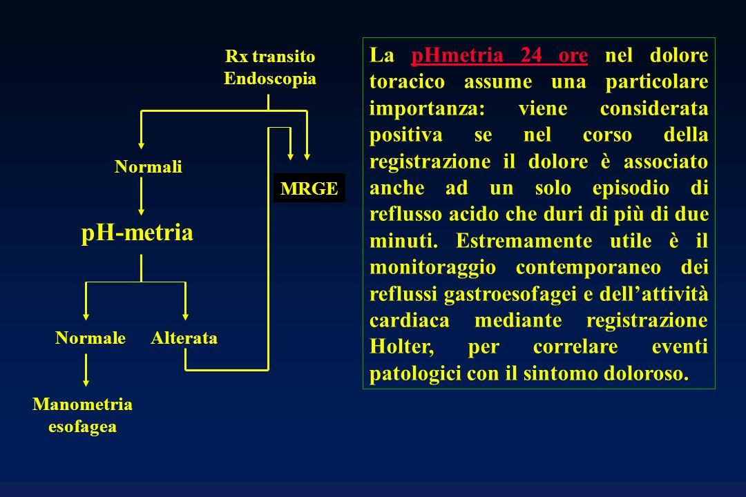 MRGE Rx transito Endoscopia Normali pH-metria NormaleAlterata Manometria esofagea La pHmetria 24 ore nel dolore toracico assume una particolare import