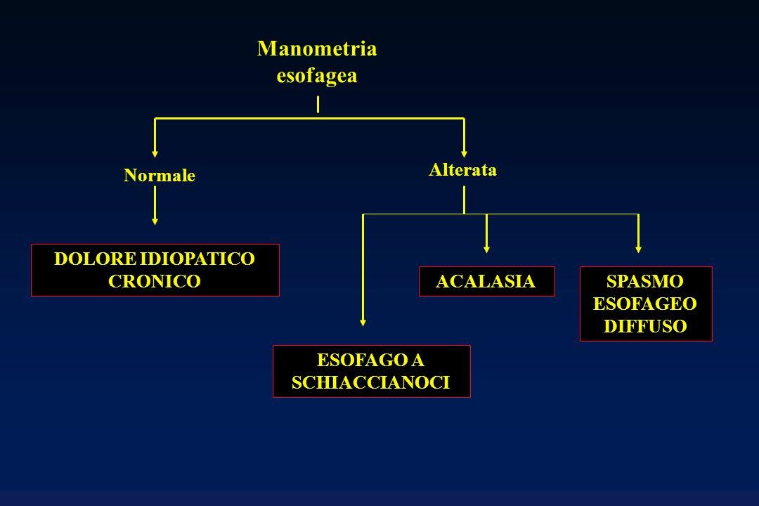 SPASMO ESOFAGEO DIFFUSO DOLORE IDIOPATICO CRONICO Normale Alterata Manometria esofagea ESOFAGO A SCHIACCIANOCI ACALASIA