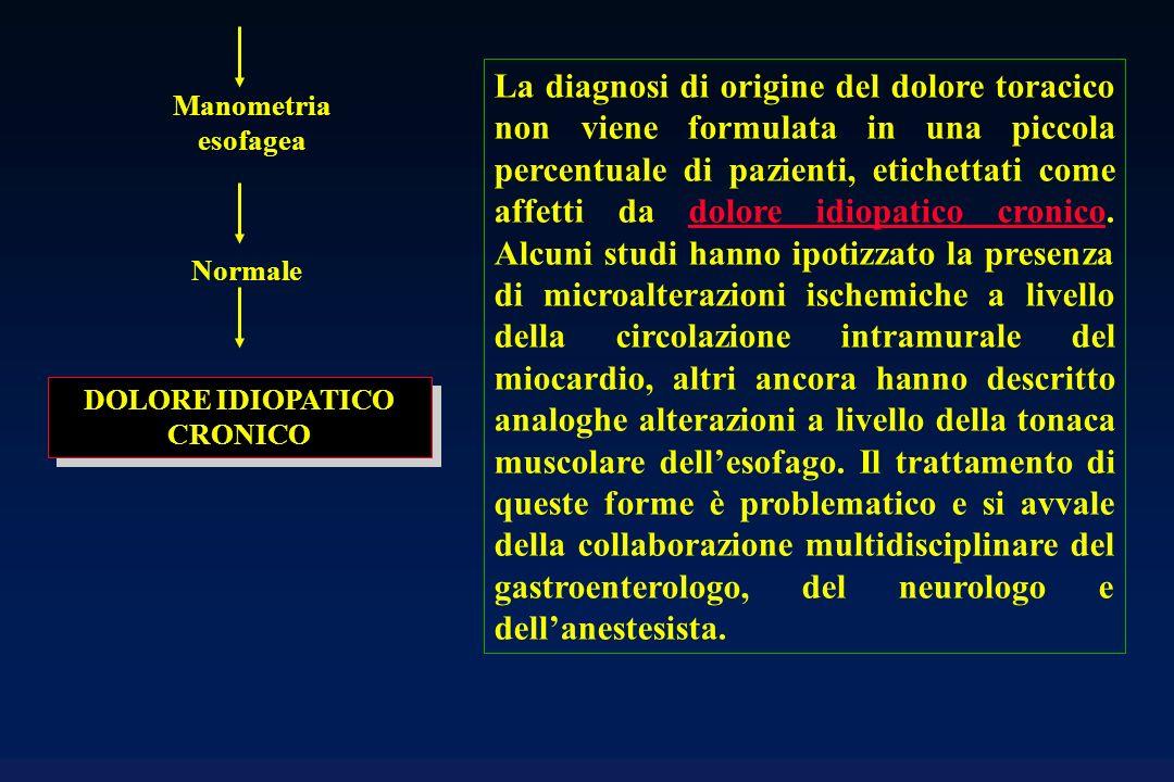 DOLORE IDIOPATICO CRONICO Normale Manometria esofagea La diagnosi di origine del dolore toracico non viene formulata in una piccola percentuale di paz