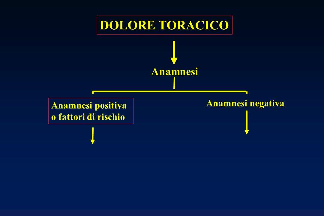 DOLORE TORACICO Anamnesi Anamnesi positiva o fattori di rischio Anamnesi negativa