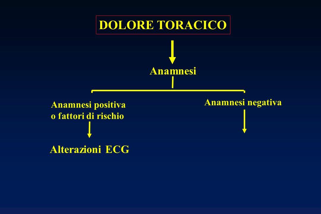 DOLORE TORACICO Anamnesi Anamnesi positiva o fattori di rischio Anamnesi negativa Alterazioni ECG