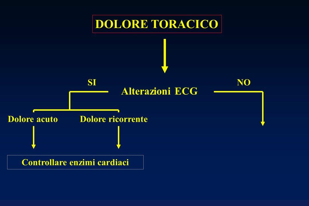DOLORE TORACICO Alterazioni ECG SINO Dolore acutoDolore ricorrente Controllare enzimi cardiaci