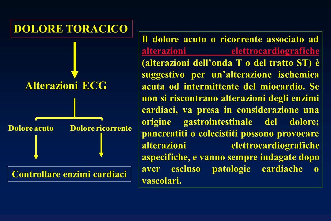 DOLORE TORACICO Alterazioni ECG Dolore acutoDolore ricorrente Il dolore acuto o ricorrente associato ad alterazioni elettrocardiografiche (alterazioni