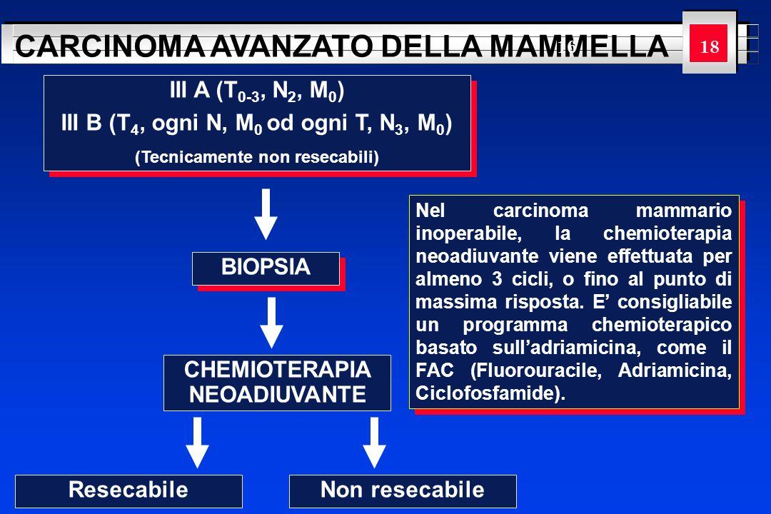 YOUR LOGO HERE CARCINOMA AVANZATO DELLA MAMMELLA 16 BIOPSIA CHEMIOTERAPIA NEOADIUVANTE III A (T 0-3, N 2, M 0 ) III B (T 4, ogni N, M 0 od ogni T, N 3