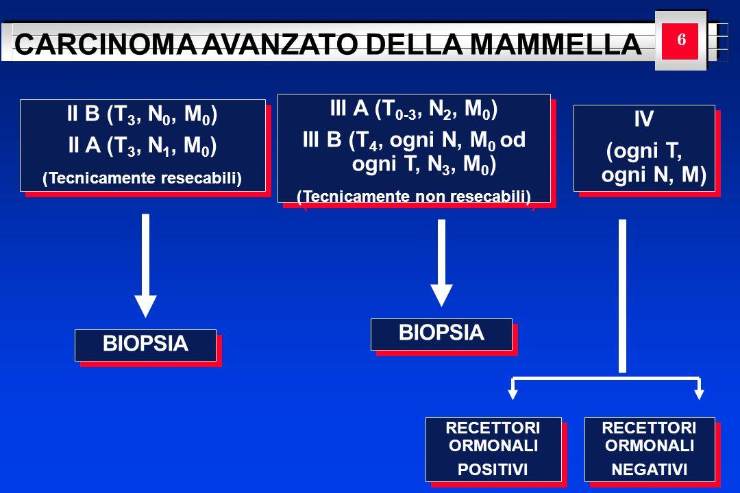 YOUR LOGO HERE CARCINOMA AVANZATO DELLA MAMMELLA 17 BIOPSIA CHEMIOTERAPIA NEOADIUVANTE III A (T 0-3, N 2, M 0 ) III B (T 4, ogni N, M 0 od ogni T, N 3, M 0 ) (Tecnicamente non resecabili) III A (T 0-3, N 2, M 0 ) III B (T 4, ogni N, M 0 od ogni T, N 3, M 0 ) (Tecnicamente non resecabili) ResecabileNon resecabile