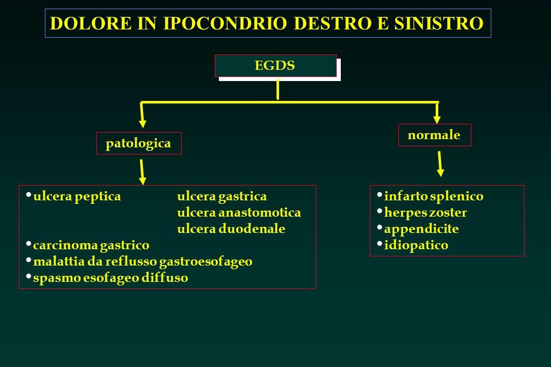 DOLORE IN IPOCONDRIO DESTRO E SINISTRO EGDS patologica normale ulcera pepticaulcera gastrica ulcera anastomotica ulcera duodenale carcinoma gastrico m