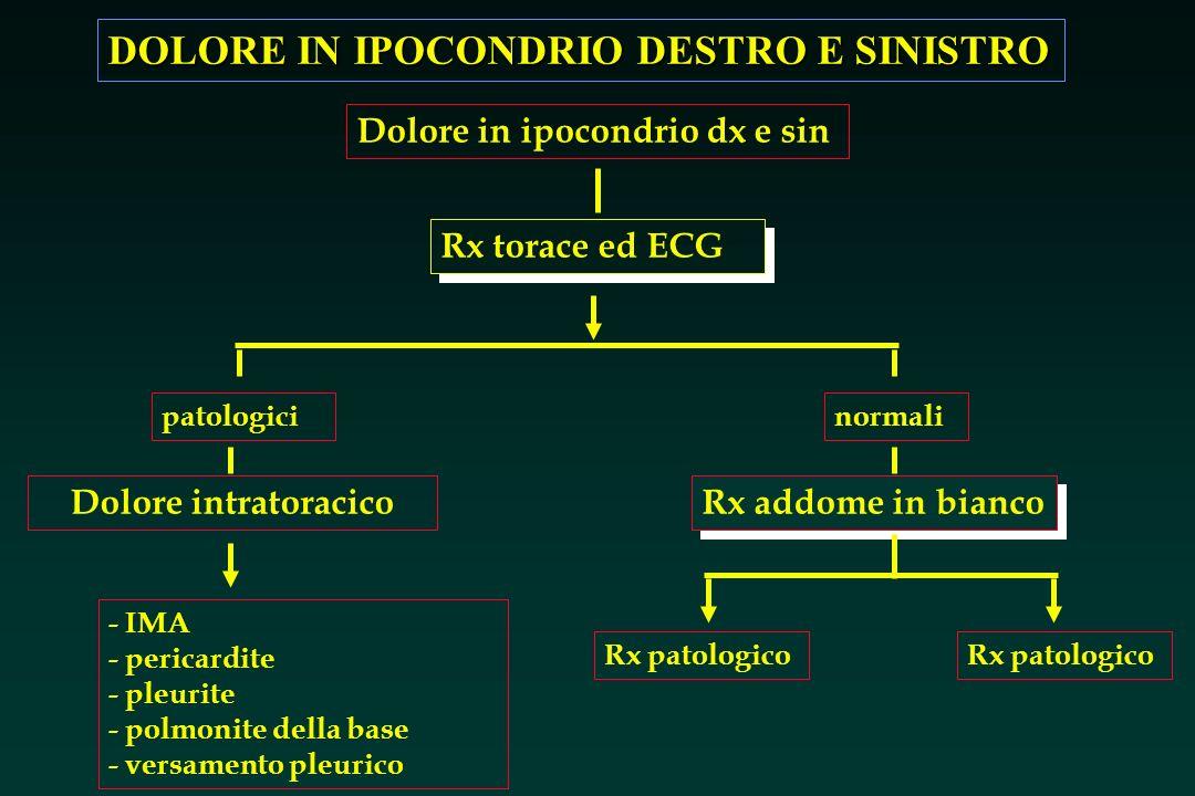 DOLORE IN IPOCONDRIO DESTRO E SINISTRO Dolore in ipocondrio dx e sin Rx torace ed ECG patologicinormali Dolore intratoracico Rx addome in bianco - IMA