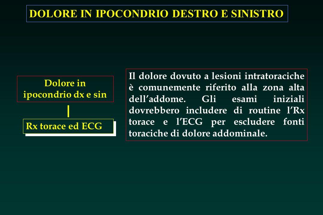 DOLORE IN IPOCONDRIO DESTRO E SINISTRO Dolore in ipocondrio dx e sin Rx torace ed ECG Il dolore dovuto a lesioni intratoraciche è comunemente riferito