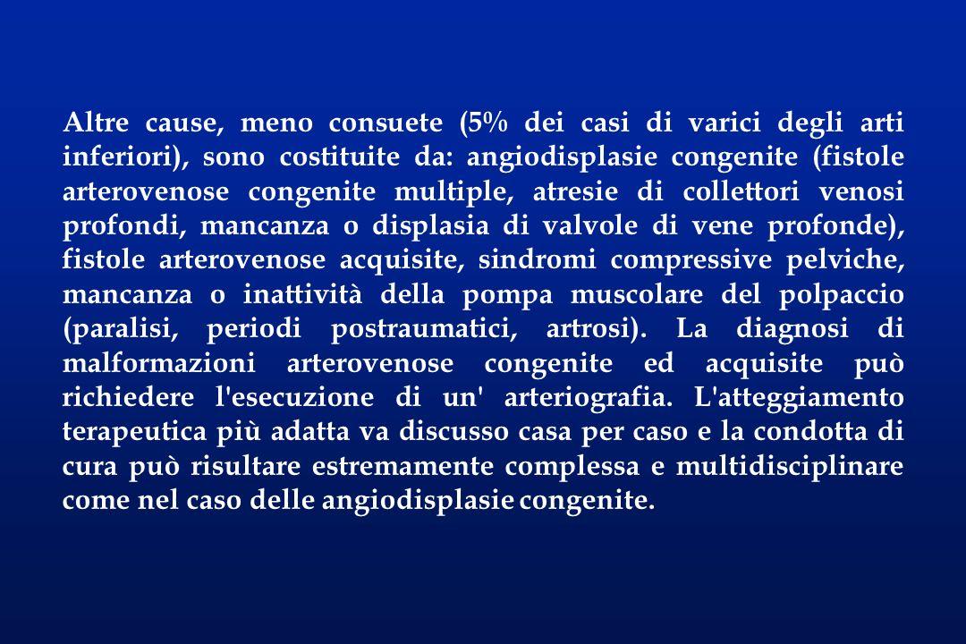 Altre cause, meno consuete (5% dei casi di varici degli arti inferiori), sono costituite da: angiodisplasie congenite (fistole arterovenose congenite