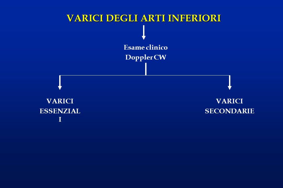 VARICI DEGLI ARTI INFERIORI Esame clinico Doppler CW VARICI ESSENZIAL I VARICI SECONDARIE