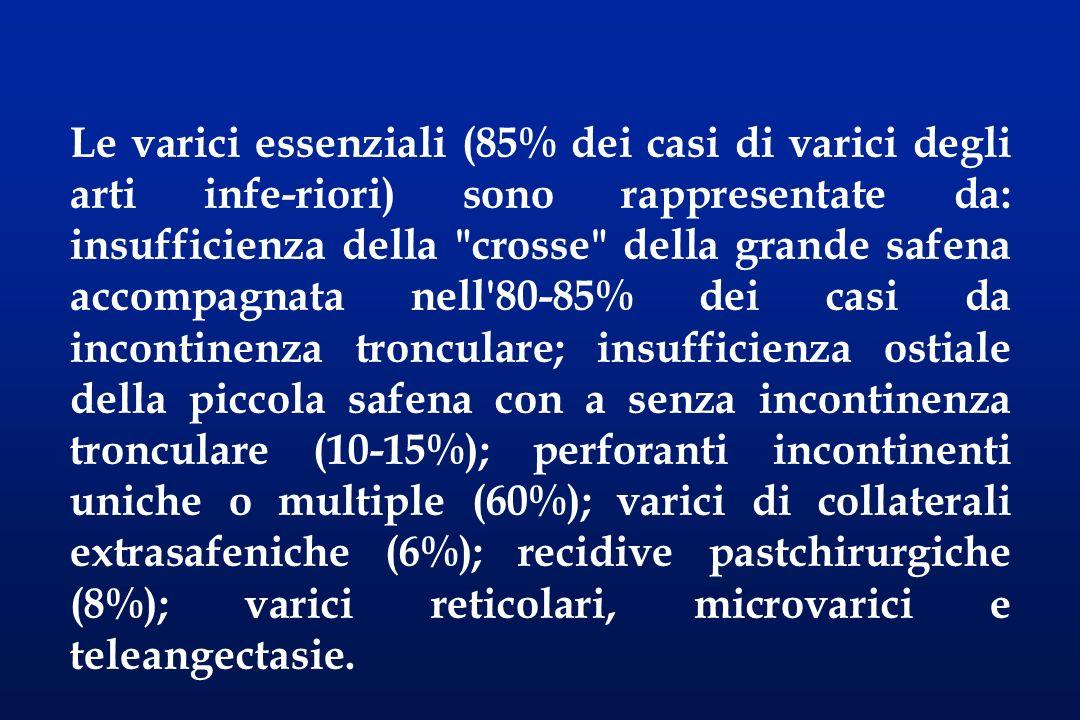 Le varici essenziali (85% dei casi di varici degli arti infe-riori) sono rappresentate da: insufficienza della