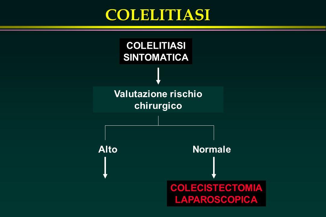 COLELITIASI Valutazione rischio chirurgico COLELITIASI SINTOMATICA Alto COLECISTECTOMIA LAPAROSCOPICA Normale
