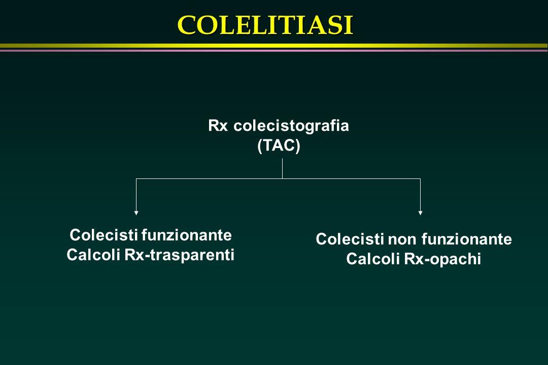 COLELITIASI Rx colecistografia (TAC) Colecisti funzionante Calcoli Rx-trasparenti Colecisti non funzionante Calcoli Rx-opachi