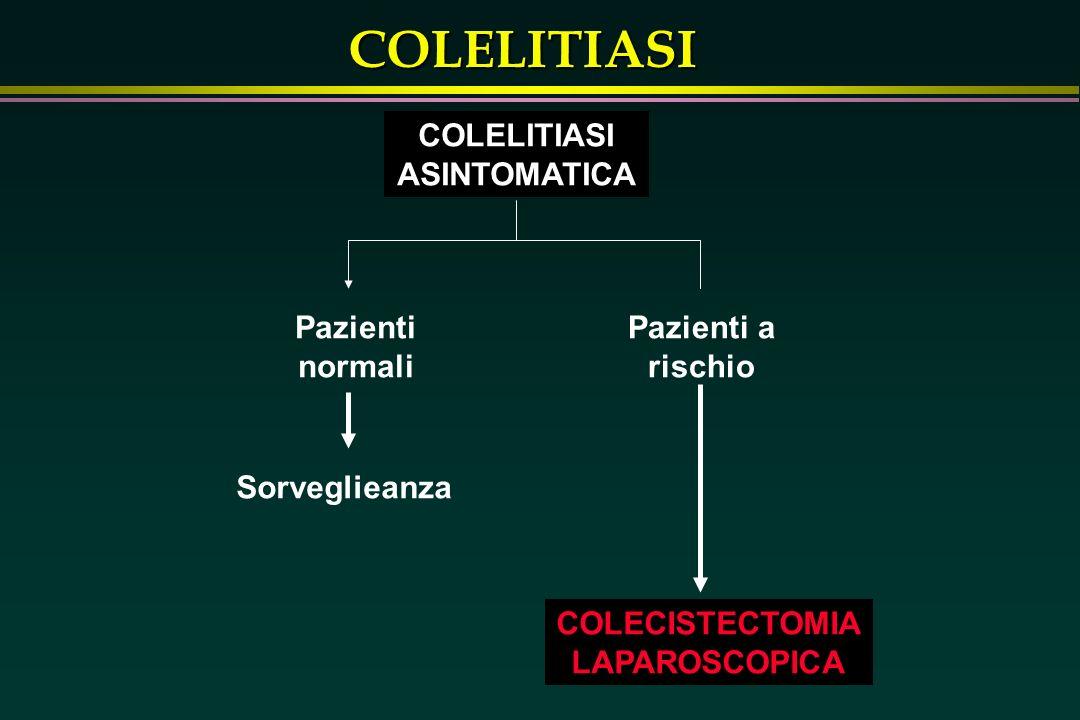 COLELITIASI COLECISTECTOMIA LAPAROSCOPICA Una colecistectomia profilattica potrà essere proposta in pazienti asintomatici a rischio: colecisti a porcellana o calcoli > 3 cm (maggior rischio di comparsa di carcinoma della colecisti); colelitiasi secondarie ad anemie emolitiche; pazienti che si trovano spesso in zone con scarsa assistenza chirurgica.