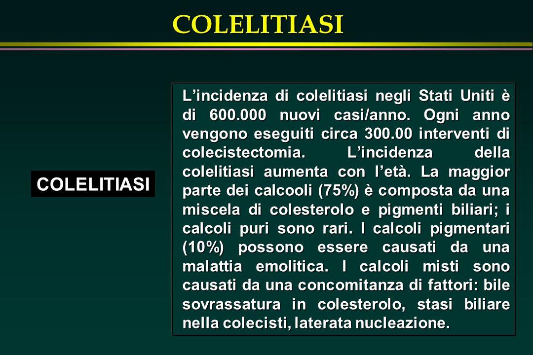 COLELITIASI COLICA BILIARE Ecografia (Rx colecistografia) FEBBRE, DOLORE IPOCONDRIO DX, LEUCOCITOSI L ecografia è lindagine più semplice ed affidabile (sensibilità 95-99%, specificità 95%); se positiva non sono richieste altre indagini; se negativa può eventualmente essere eseguita una Rx colecistografia (sensibilità 85-95%, specificità 80-90%); in presenza di sintomatologia atipica vanno comunque escluse altre patologie a carico del tubo digerente (ulcera peptica; reflusso gastroesofageo; sindrome da colon irritabile; ecc.)