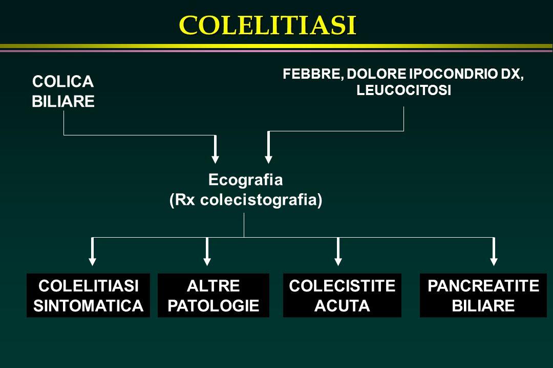COLELITIASI COLICA BILIARE Ecografia (Rx colecistografia) FEBBRE, DOLORE IPOCONDRIO DX, LEUCOCITOSI COLELITIASI SINTOMATICA ALTRE PATOLOGIE COLECISTIT