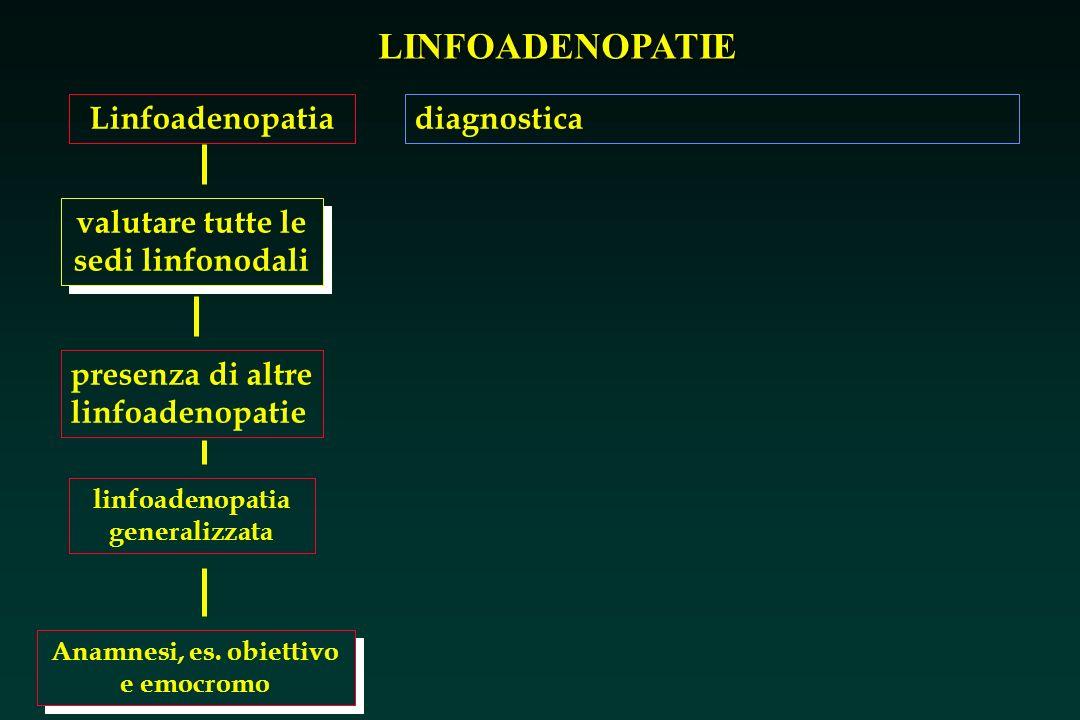 LINFOADENOPATIE valutare tutte le sedi linfonodali Linfoadenopatia presenza di altre linfoadenopatie linfoadenopatia generalizzata Anamnesi, es. obiet