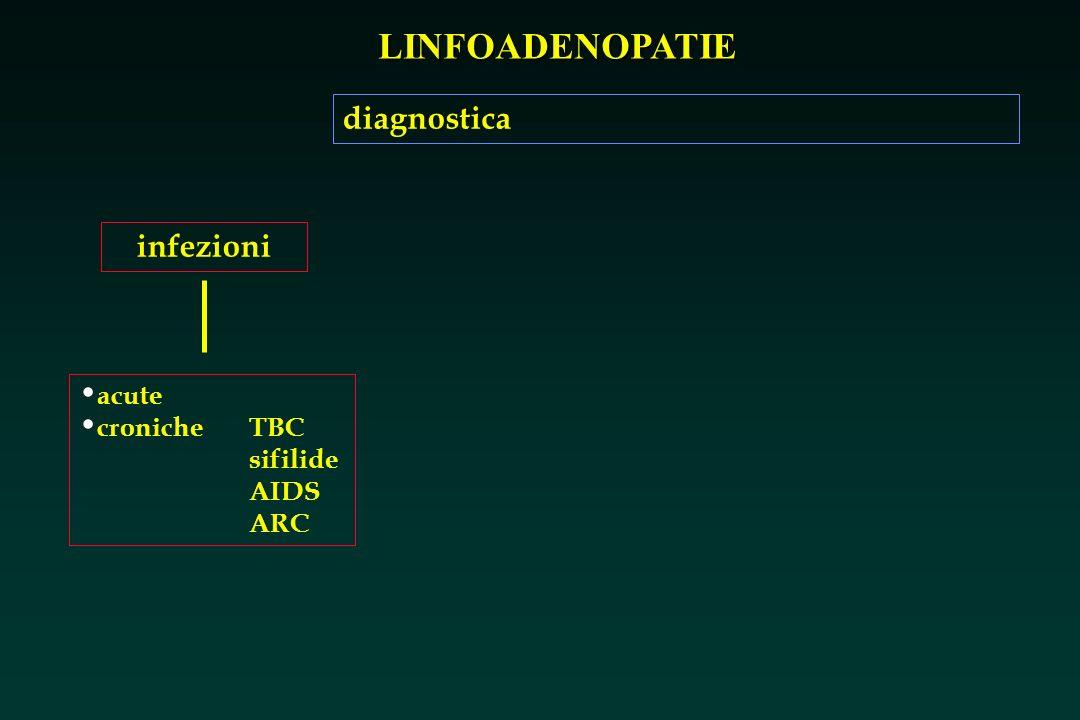 LINFOADENOPATIE infezioni acute cronicheTBC sifilide AIDS ARC diagnostica