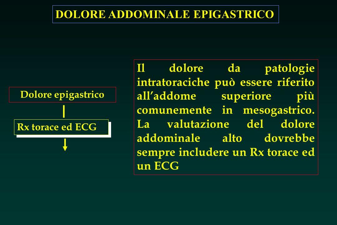 DOLORE ADDOMINALE EPIGASTRICO Dolore epigastrico Rx torace ed ECG Il dolore da patologie intratoraciche può essere riferito alladdome superiore più co